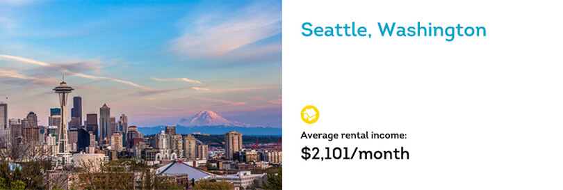 Seattle rental property trends