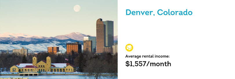 Denver rental property trends