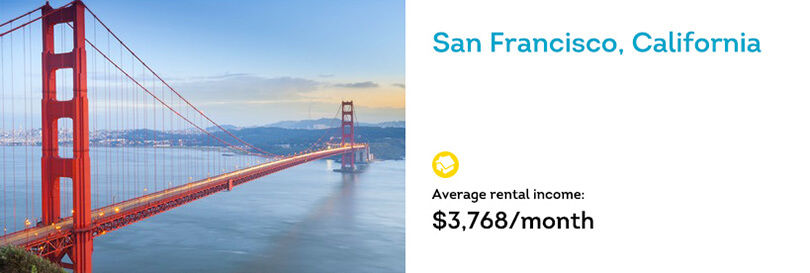 San Francisco rental property trends