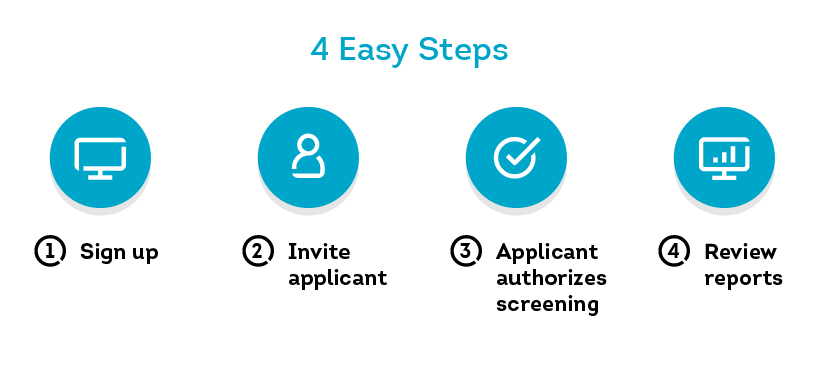 Simple 4 step process to start tenant screening